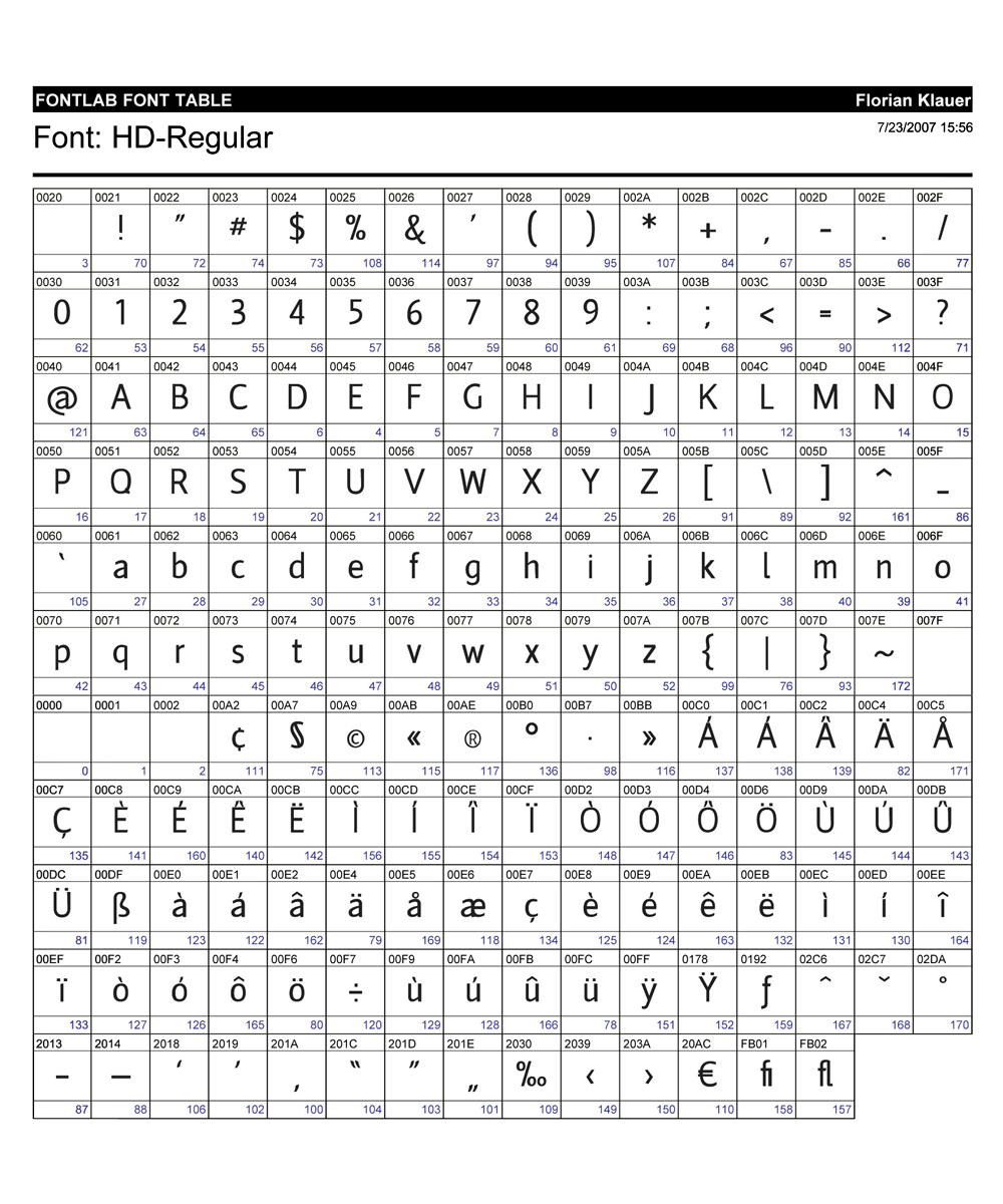 HD-Regular Glyphmap